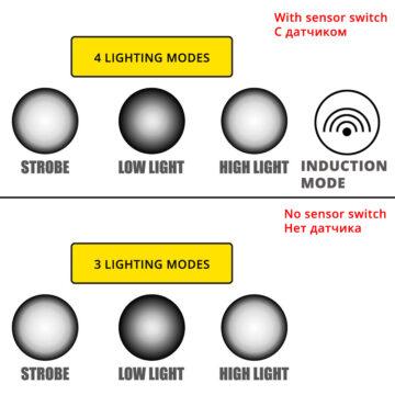 Faro-delantero-de-pesca-LED-T6-L2-V6-3-modos-de-l-mpara-Zoomable-impermeable-linterna-3.jpg
