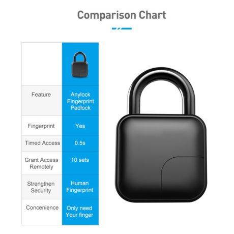 L3-inteligente-sin-llave-candado-de-huellas-dactilares-USB-recargable-antirrobo-bloqueo-de-seguridad-IP65-impermeable-2.jpg
